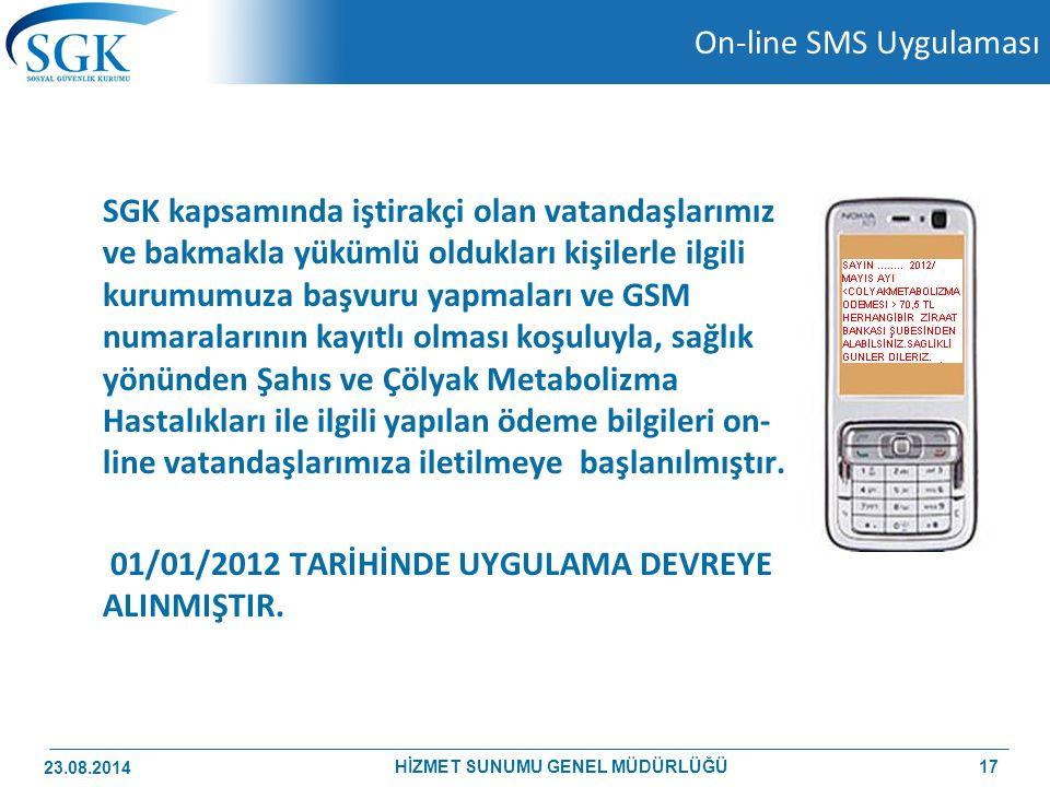 On-line SMS Uygulaması