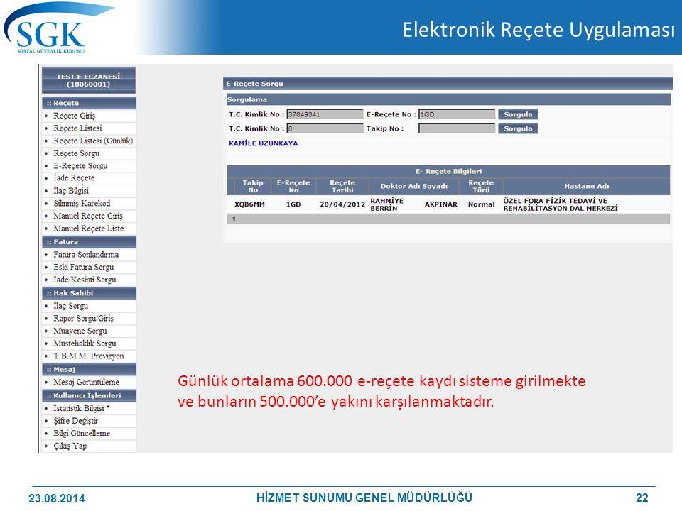 Elektronik Reçete Uygulaması