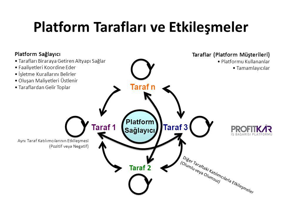 Platform Tarafları ve Etkileşmeler
