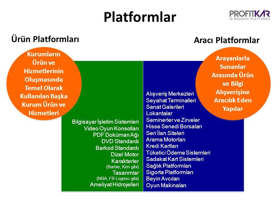 Platformlar Ürün Platformları Aracı Platformlar