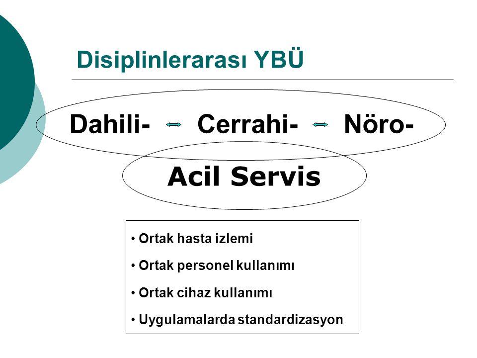 Dahili- Cerrahi- Nöro- Acil Servis Disiplinlerarası YBÜ