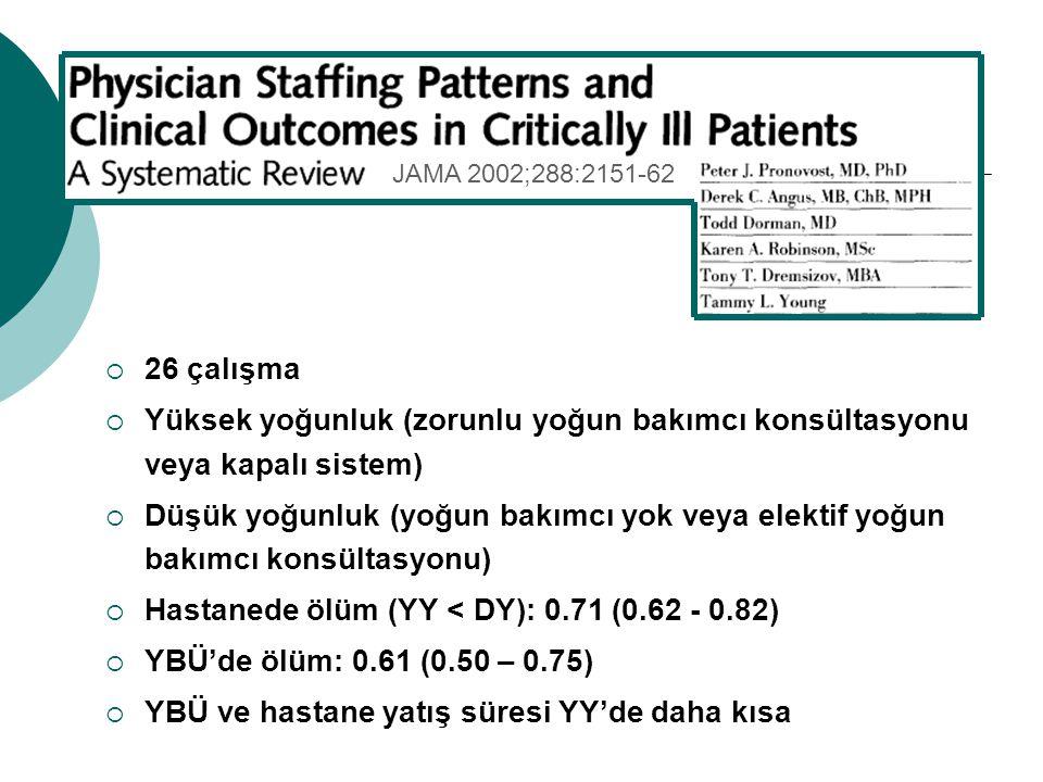 Hastanede ölüm (YY < DY): 0.71 (0.62 - 0.82)
