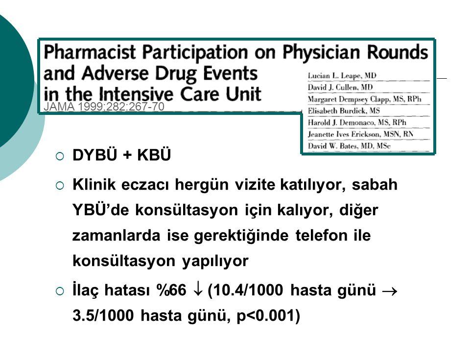 JAMA 1999;282:267-70 DYBÜ + KBÜ.