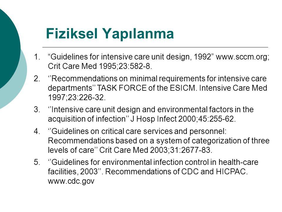 Fiziksel Yapılanma Guidelines for intensive care unit design, 1992 www.sccm.org; Crit Care Med 1995;23:582-8.