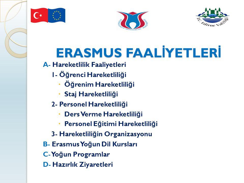 ERASMUS FAALİYETLERİ A- Hareketlilik Faaliyetleri