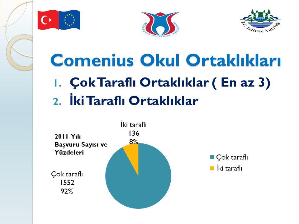 Comenius Okul Ortaklıkları
