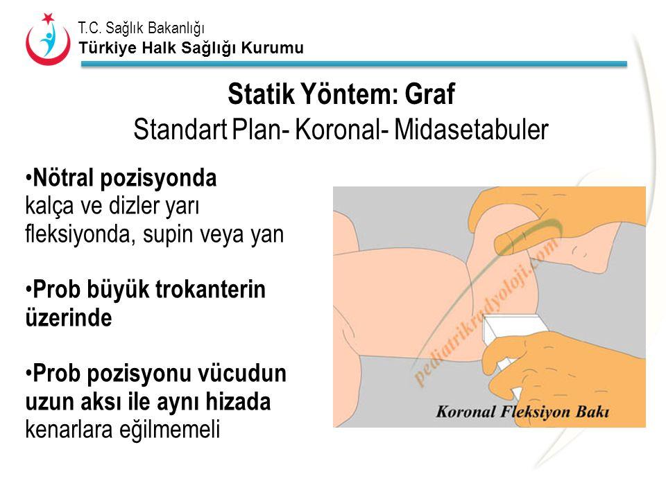 Statik Yöntem: Graf Standart Plan- Koronal- Midasetabuler