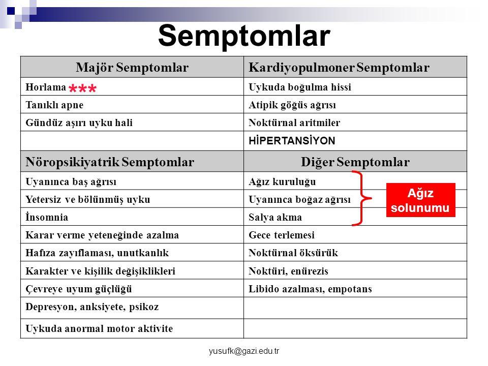 Semptomlar *** Majör Semptomlar Kardiyopulmoner Semptomlar