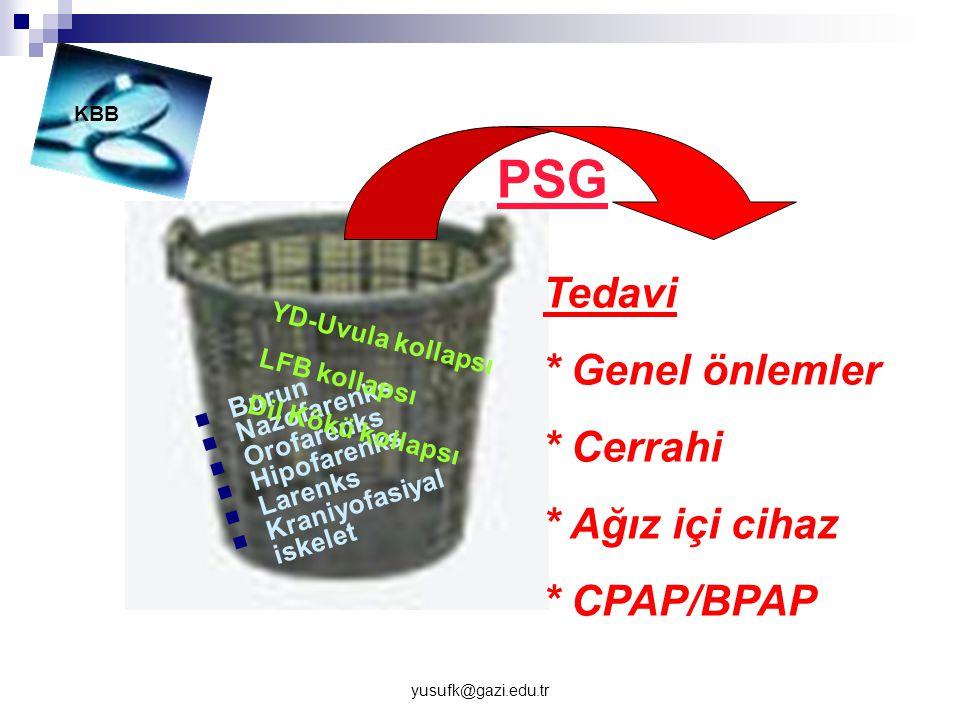 PSG Tedavi * Genel önlemler * Cerrahi * Ağız içi cihaz * CPAP/BPAP