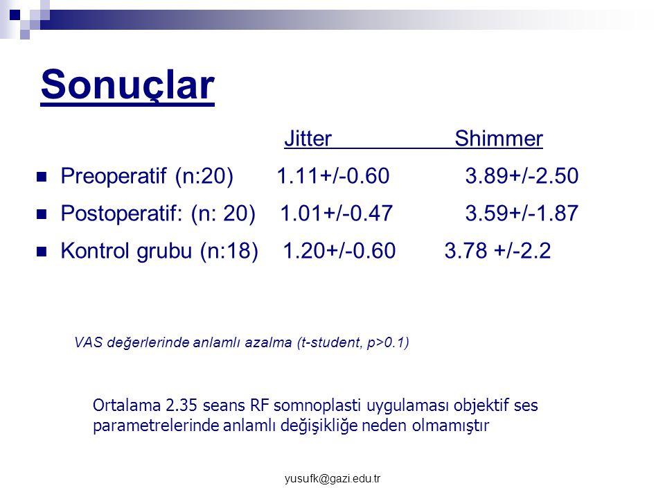 Sonuçlar Jitter Shimmer Preoperatif (n:20) 1.11+/-0.60 3.89+/-2.50
