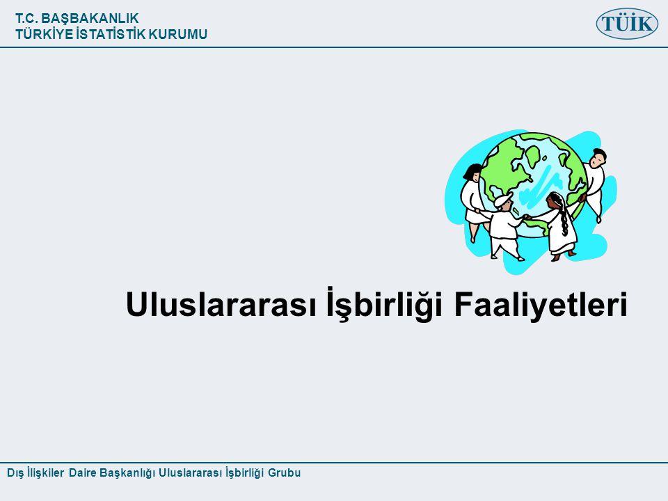 Uluslararası İşbirliği Faaliyetleri