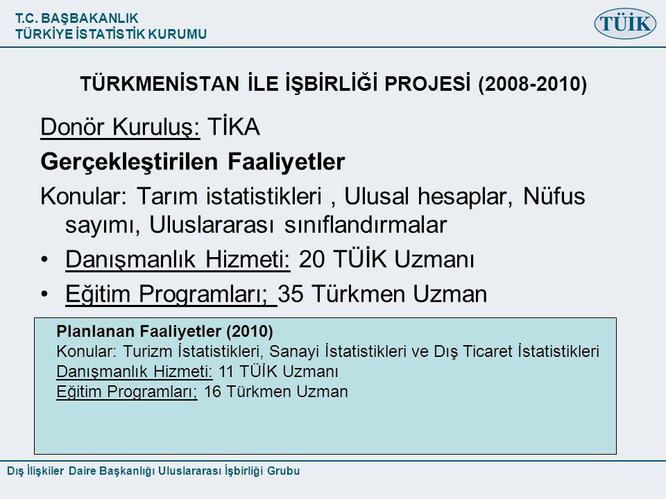 TÜRKMENİSTAN İLE İŞBİRLİĞİ PROJESİ (2008-2010)