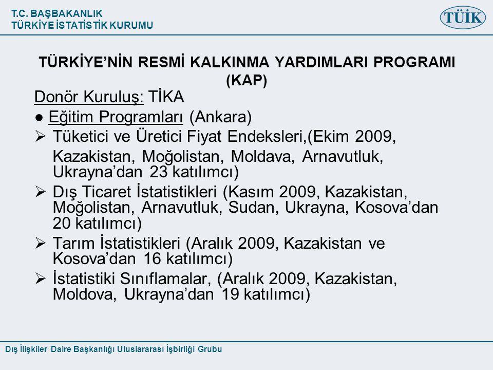 TÜRKİYE'NİN RESMİ KALKINMA YARDIMLARI PROGRAMI (KAP)