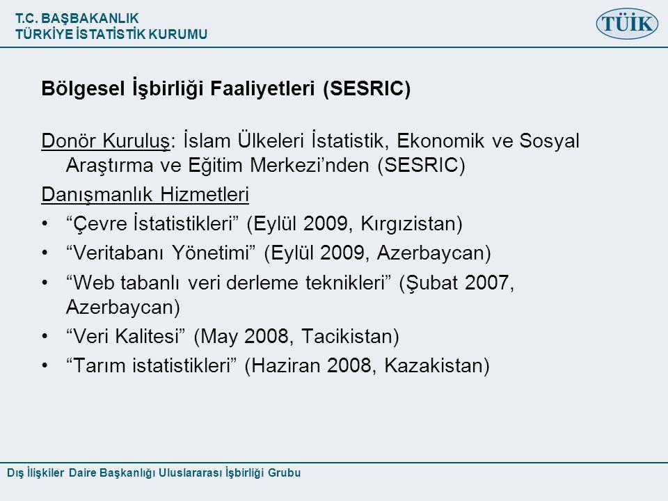 Bölgesel İşbirliği Faaliyetleri (SESRIC)