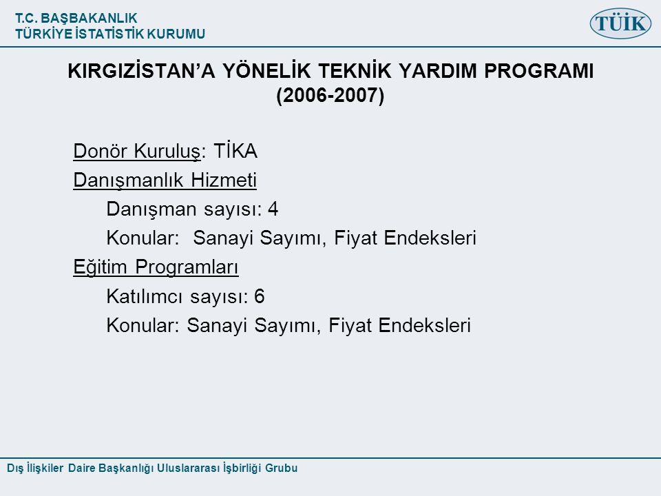 KIRGIZİSTAN'A YÖNELİK TEKNİK YARDIM PROGRAMI (2006-2007)