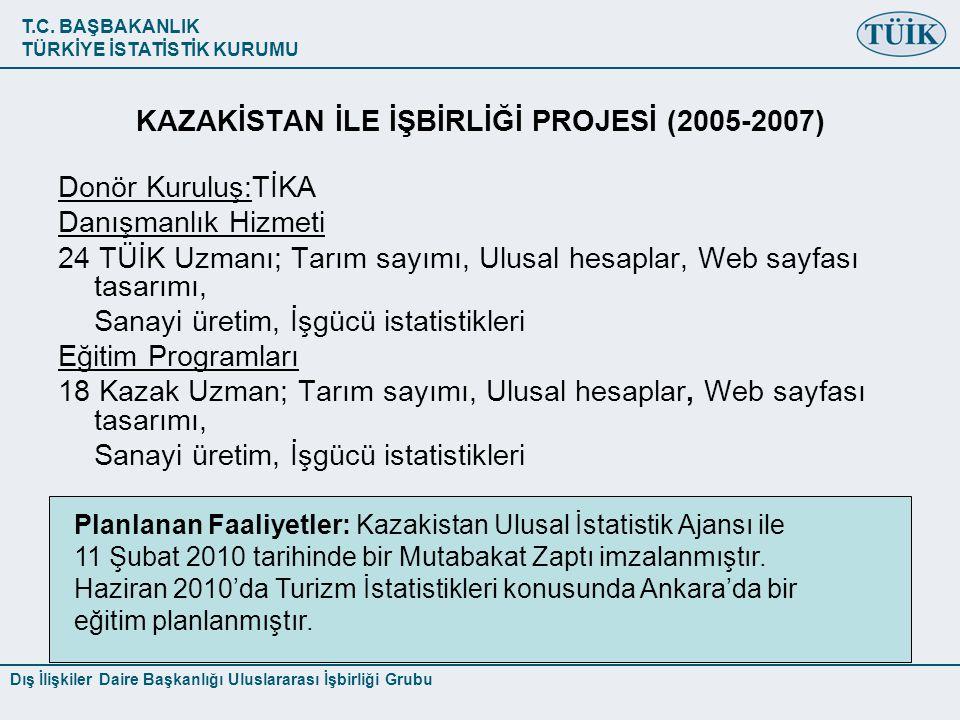 KAZAKİSTAN İLE İŞBİRLİĞİ PROJESİ (2005-2007)
