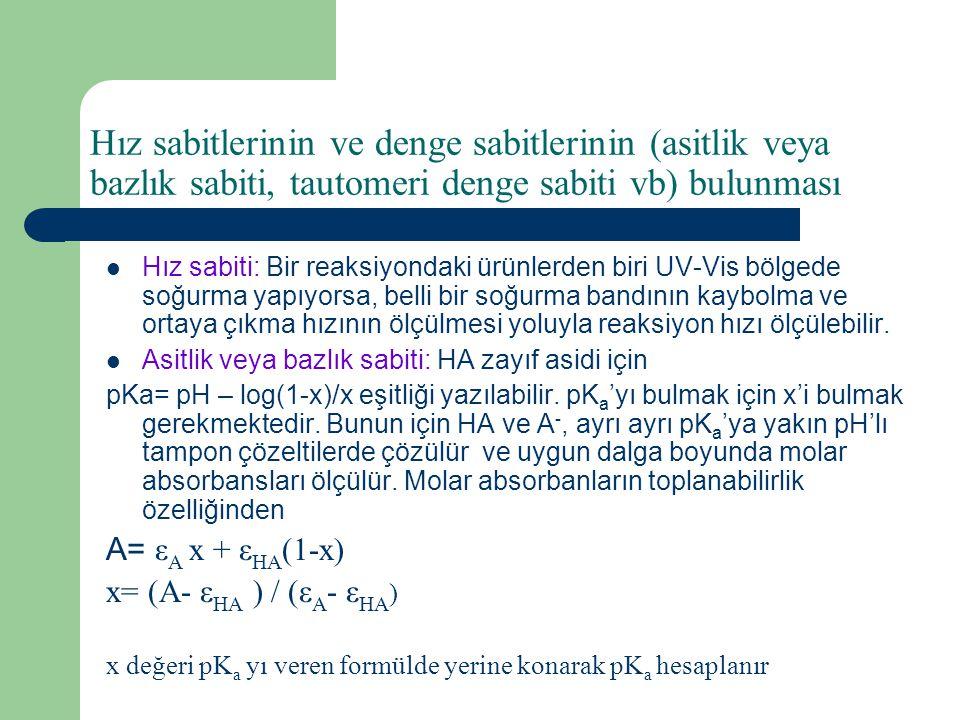 Hız sabitlerinin ve denge sabitlerinin (asitlik veya bazlık sabiti, tautomeri denge sabiti vb) bulunması