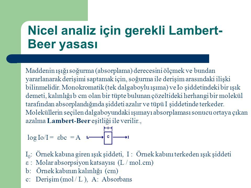 Nicel analiz için gerekli Lambert-Beer yasası