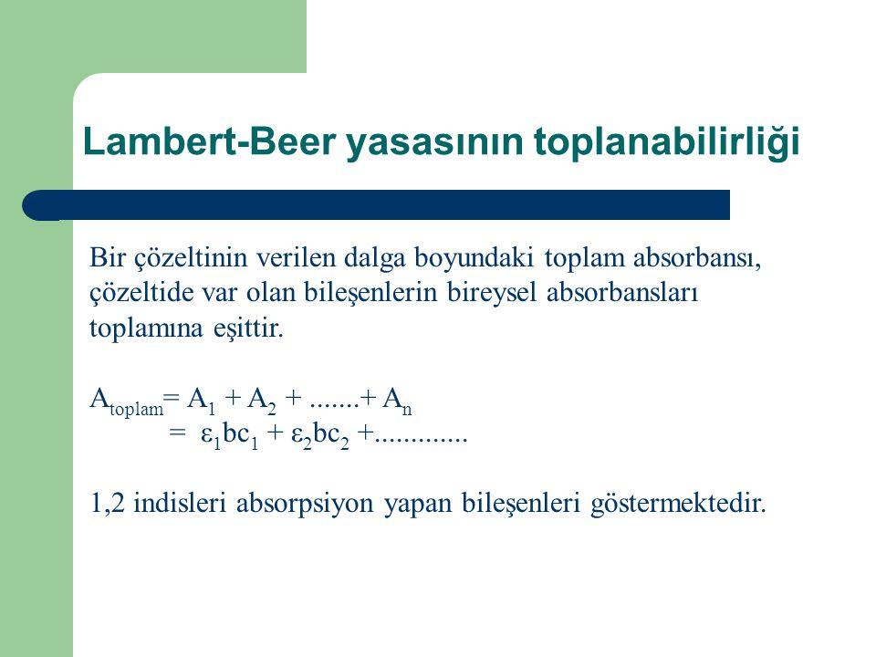 Lambert-Beer yasasının toplanabilirliği