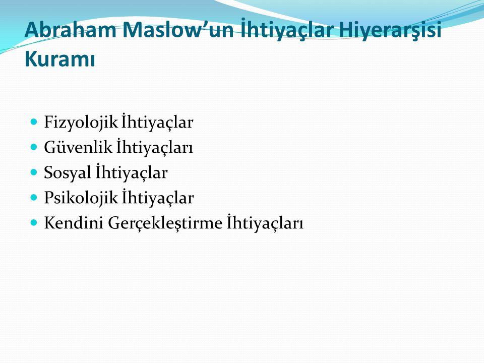 Abraham Maslow'un İhtiyaçlar Hiyerarşisi Kuramı