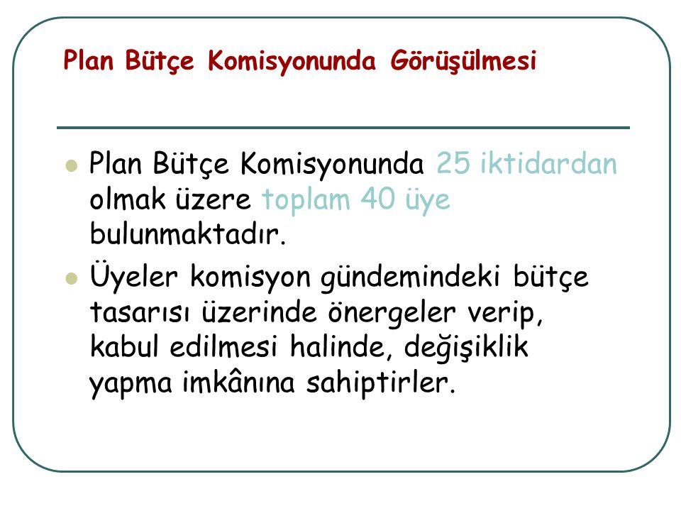 Plan Bütçe Komisyonunda Görüşülmesi