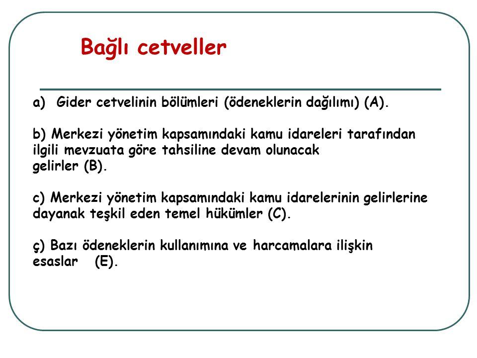 Bağlı cetveller Gider cetvelinin bölümleri (ödeneklerin dağılımı) (A).