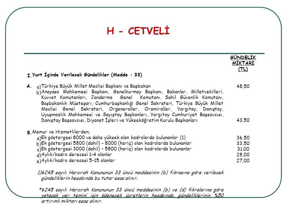 H - CETVELİ GÜNDELİK MİKTARI (TL) I.