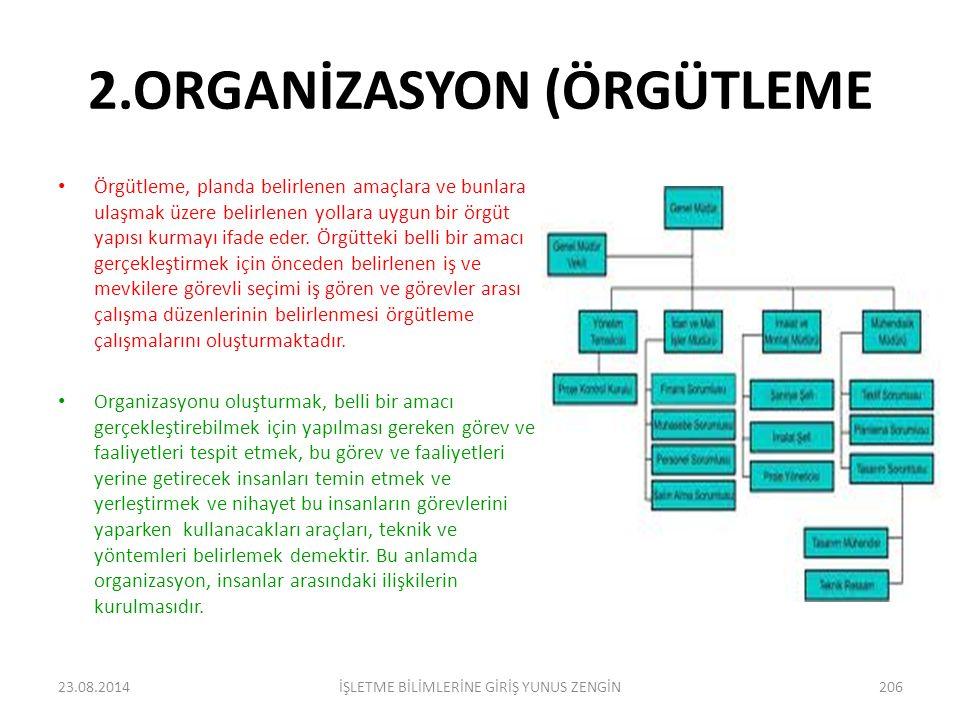 2.ORGANİZASYON (ÖRGÜTLEME
