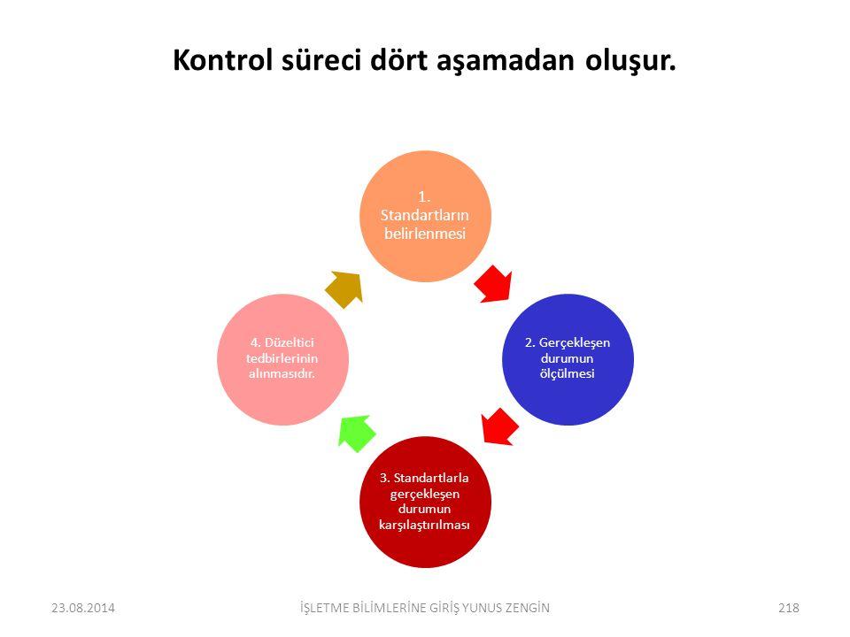Kontrol süreci dört aşamadan oluşur.
