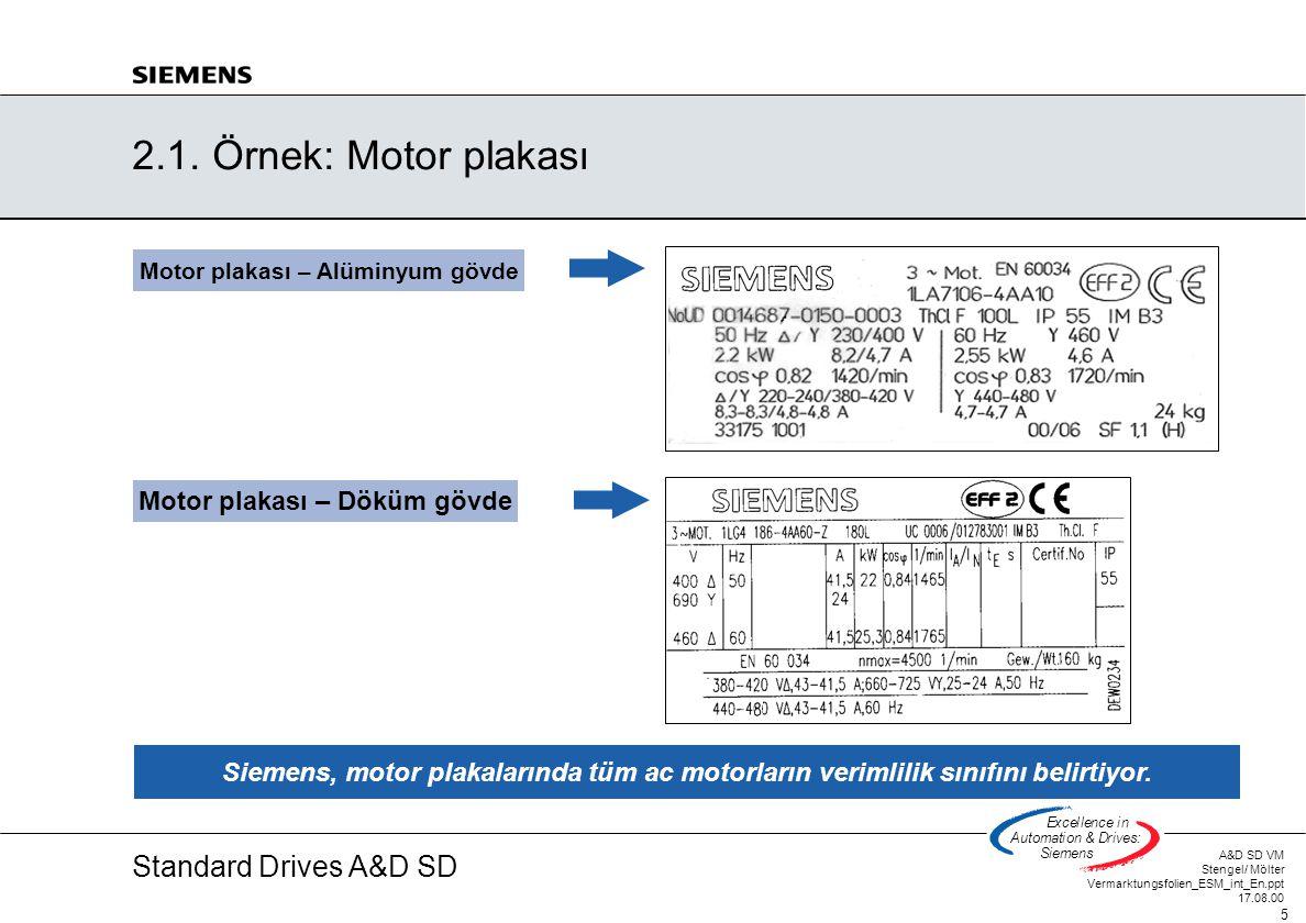 Motor plakası – Alüminyum gövde Motor plakası – Döküm gövde
