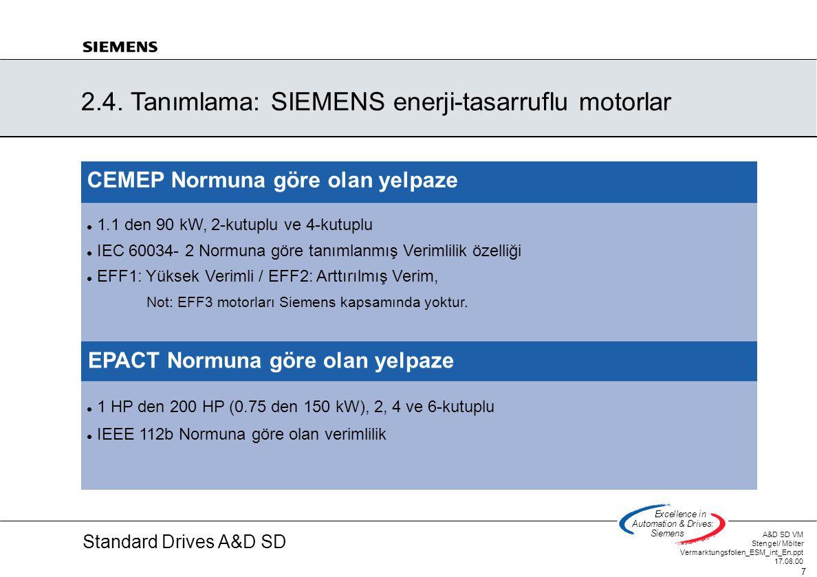 2.4. Tanımlama: SIEMENS enerji-tasarruflu motorlar