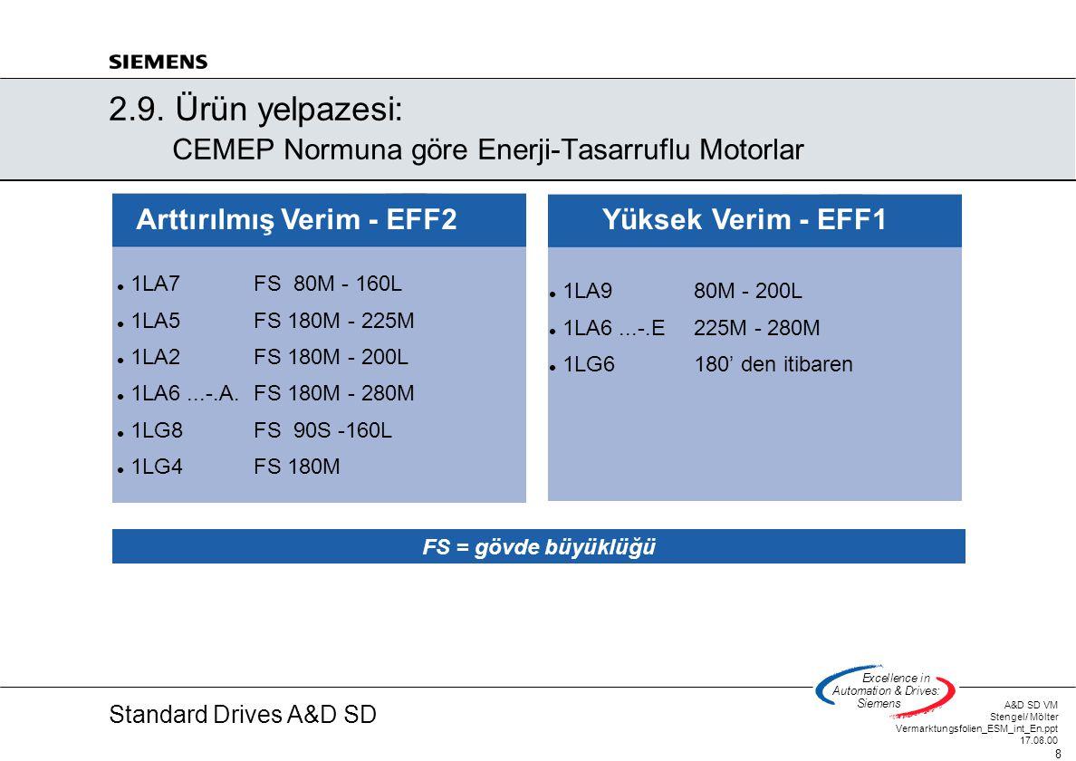 2.9. Ürün yelpazesi: CEMEP Normuna göre Enerji-Tasarruflu Motorlar