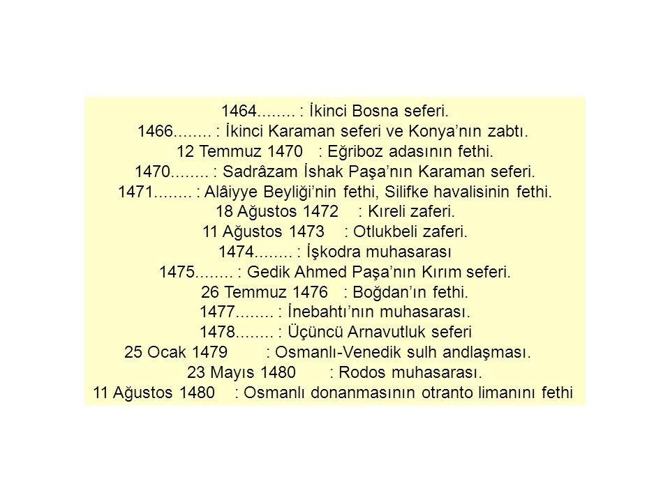 1466........ : İkinci Karaman seferi ve Konya'nın zabtı.