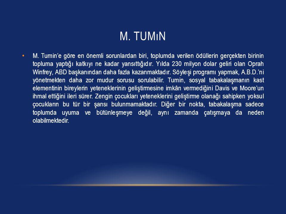 m. tumın