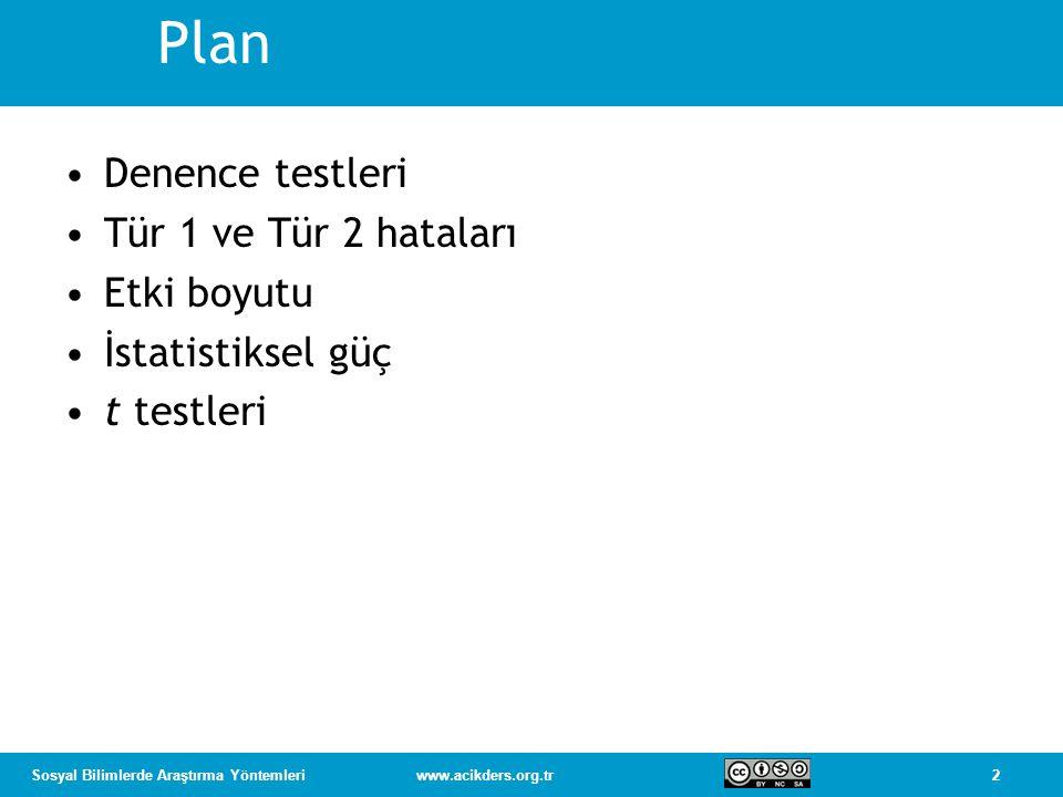 Plan Denence testleri Tür 1 ve Tür 2 hataları Etki boyutu