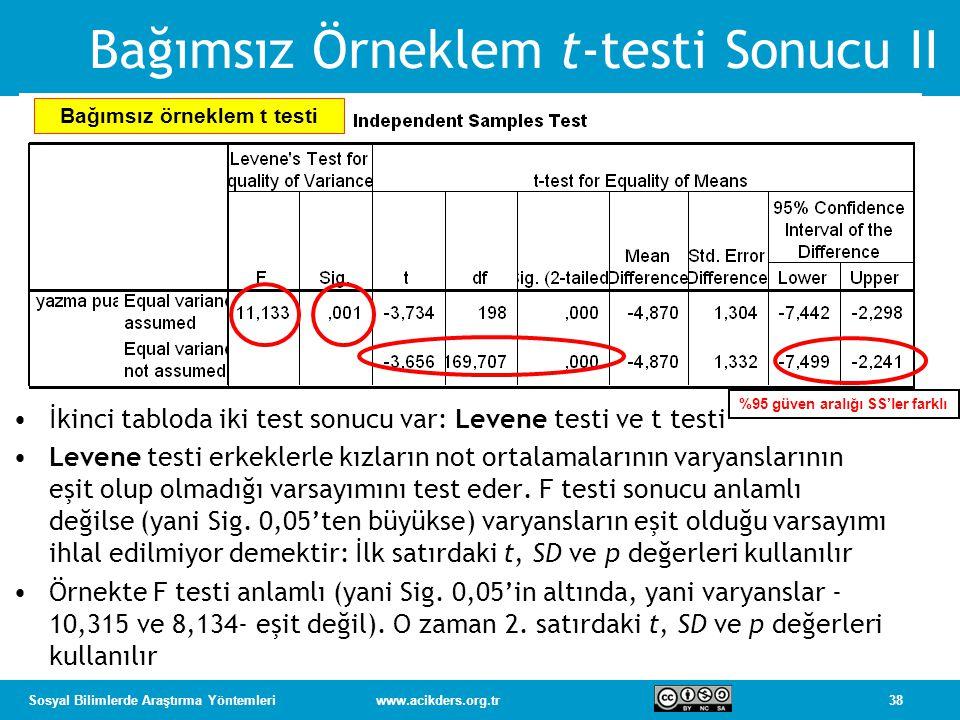Bağımsız Örneklem t-testi Sonucu II
