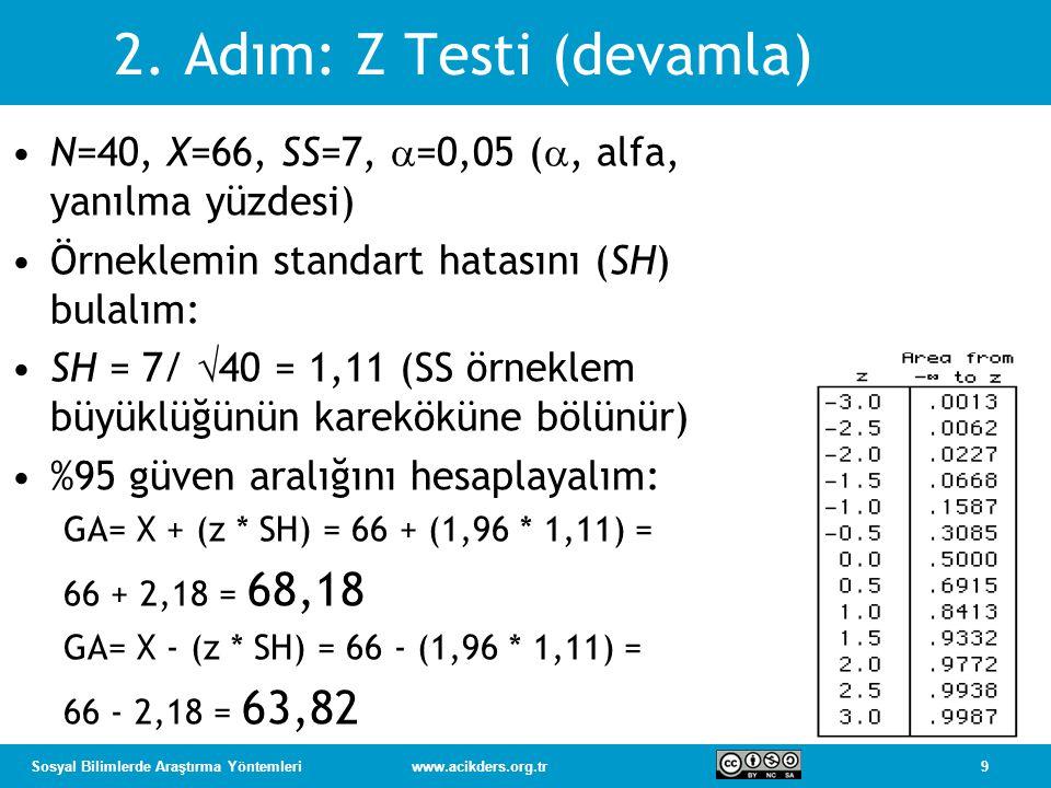 2. Adım: Z Testi (devamla)