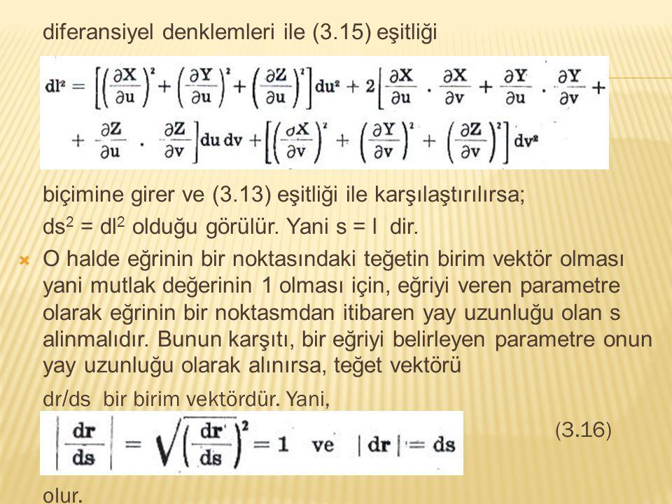 diferansiyel denklemleri ile (3.15) eşitliği