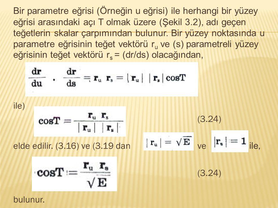 Bir parametre eğrisi (Örneğin u eğrisi) ile herhangi bir yüzey eğrisi arasındaki açı T olmak üzere (Şekil 3.2), adı geçen teğetlerin skalar çarpımından bulunur. Bir yüzey noktasında u parametre eğrisinin teğet vektörü ru ve (s) parametreli yüzey eğrisinin teğet vektörü rs = (dr/ds) olacağından,