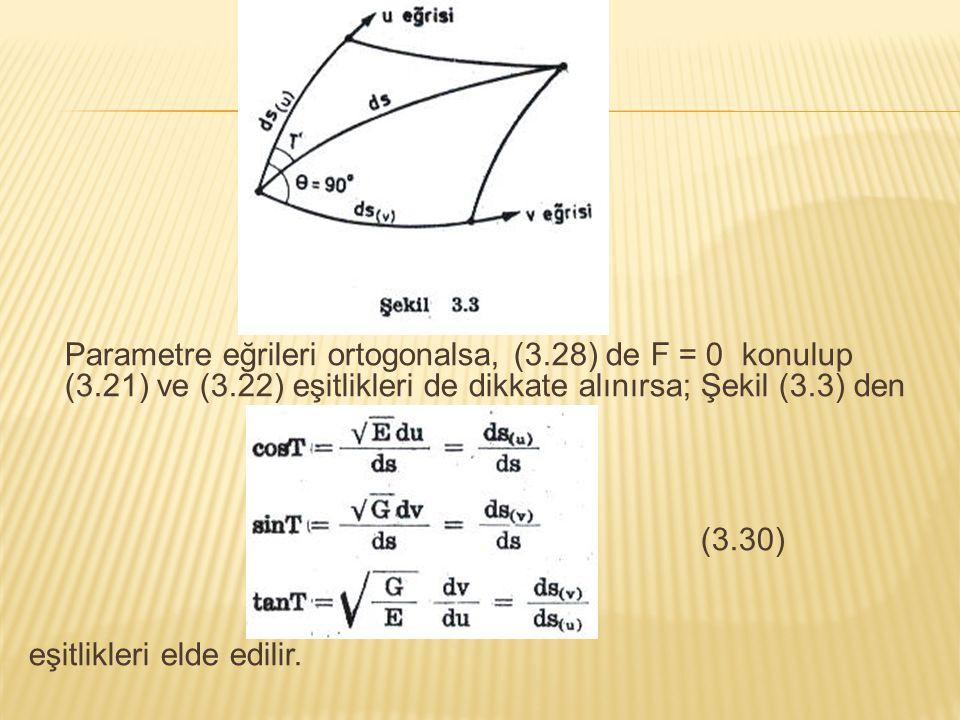 Parametre eğrileri ortogonalsa, (3. 28) de F = 0 konulup (3. 21) ve (3