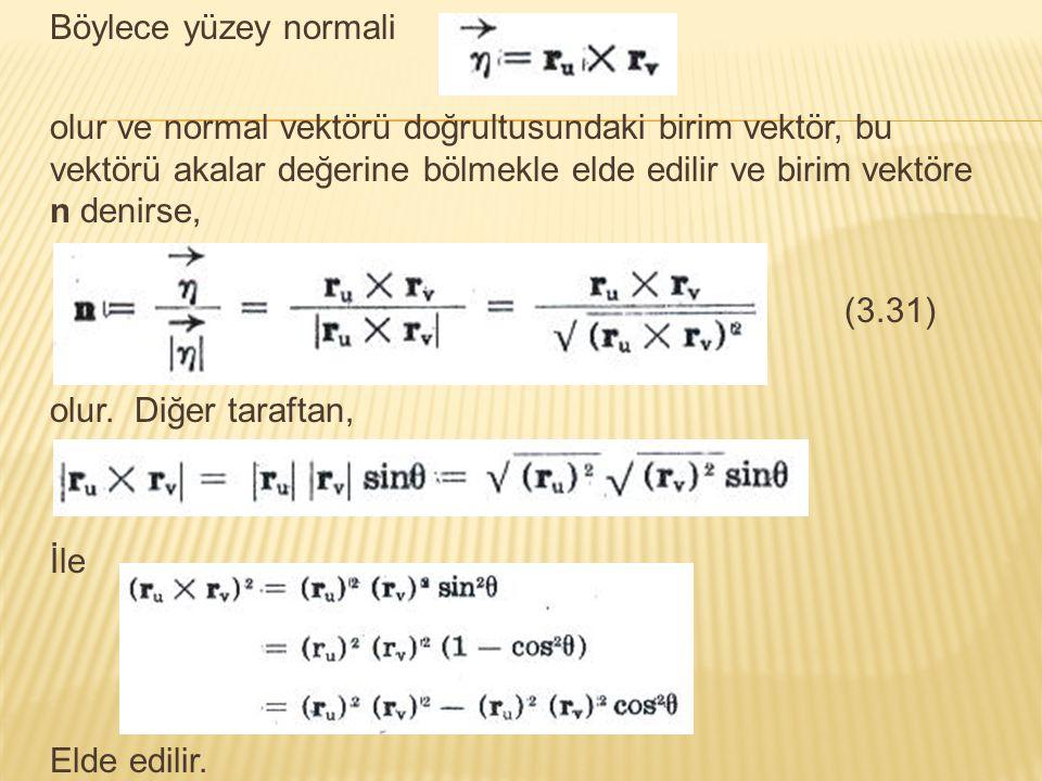 Böylece yüzey normali olur ve normal vektörü doğrultusundaki birim vektör, bu vektörü akalar değerine bölmekle elde edilir ve birim vektöre n denirse, (3.31) olur.