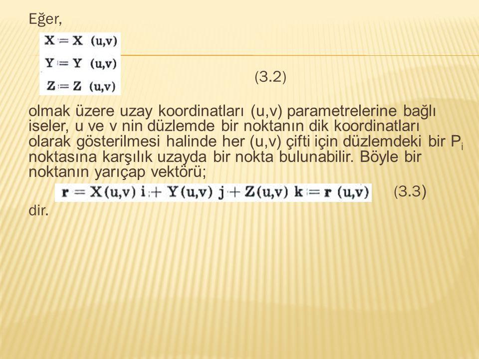 r = X(u,v) i+Y(u,v) j+Z(u,v) k = r(u,v) (3.3) dir.