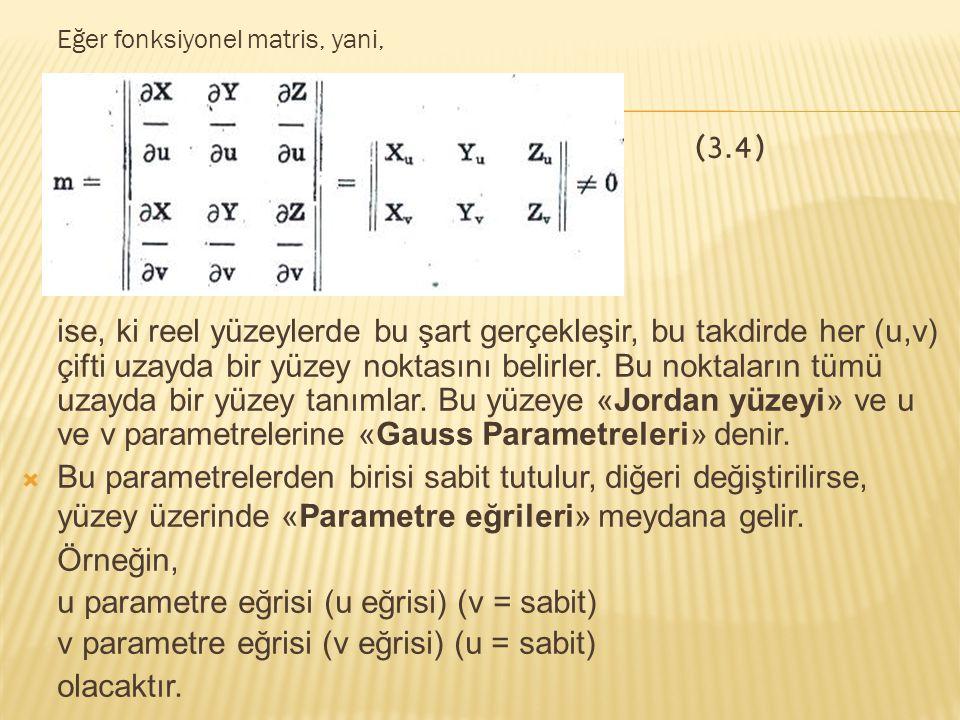 u parametre eğrisi (u eğrisi) (v = sabit)