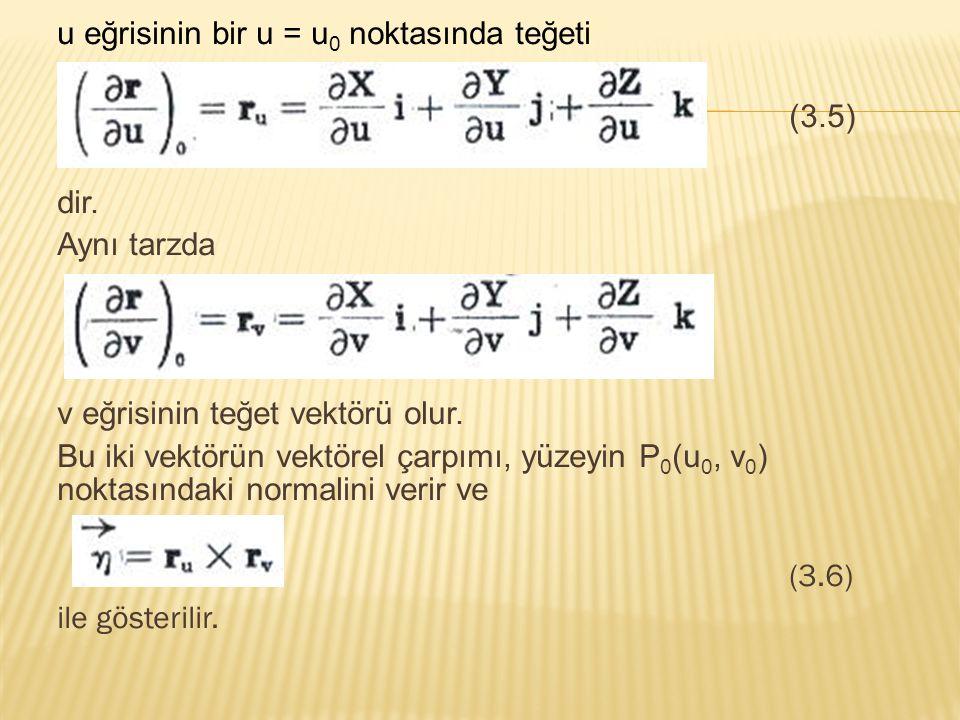 v eğrisinin teğet vektörü olur.