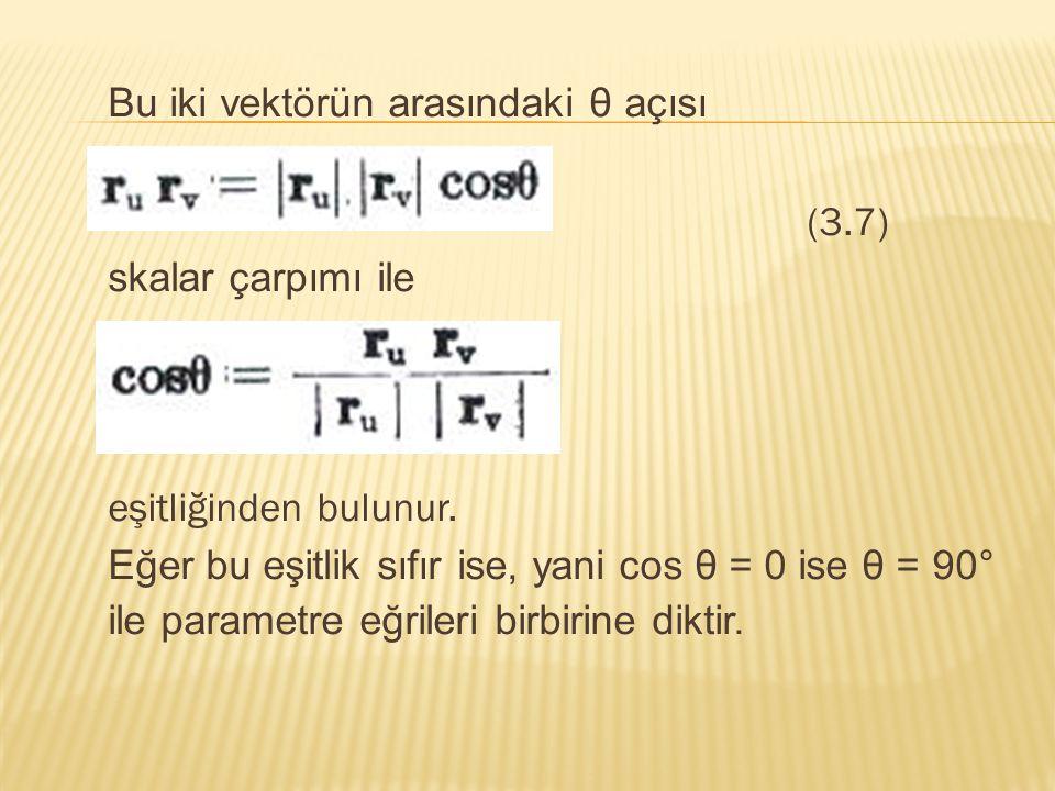 Bu iki vektörün arasındaki θ açısı