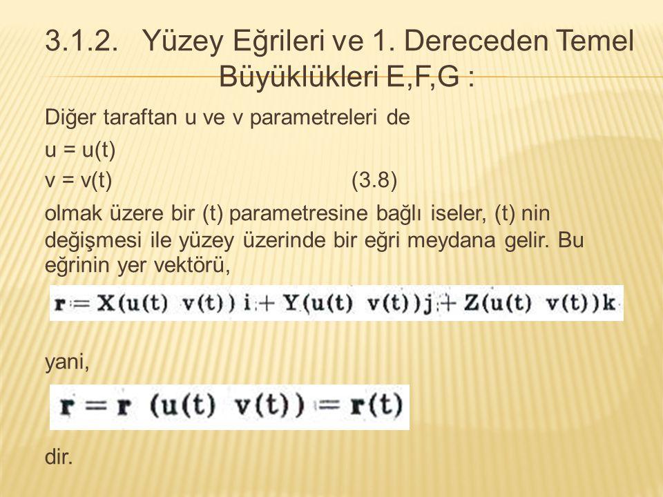 3.1.2. Yüzey Eğrileri ve 1. Dereceden Temel Büyüklükleri E,F,G :