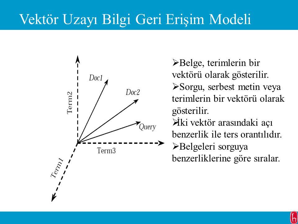 Vektör Uzayı Bilgi Geri Erişim Modeli