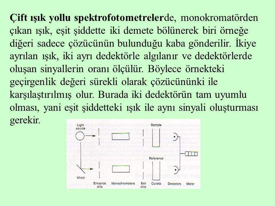 Çift ışık yollu spektrofotometrelerde, monokromatörden çıkan ışık, eşit şiddette iki demete bölünerek biri örneğe diğeri sadece çözücünün bulunduğu kaba gönderilir.