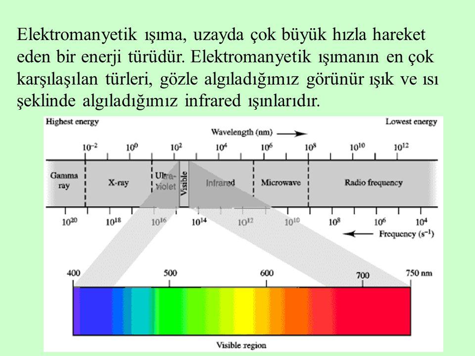Elektromanyetik ışıma, uzayda çok büyük hızla hareket eden bir enerji türüdür.