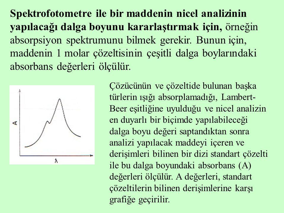 Spektrofotometre ile bir maddenin nicel analizinin yapılacağı dalga boyunu kararlaştırmak için, örneğin absorpsiyon spektrumunu bilmek gerekir. Bunun için, maddenin 1 molar çözeltisinin çeşitli dalga boylarındaki absorbans değerleri ölçülür.